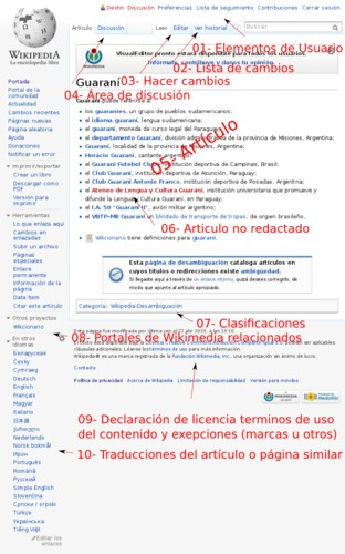 04-0-articulo_wikipedia.png